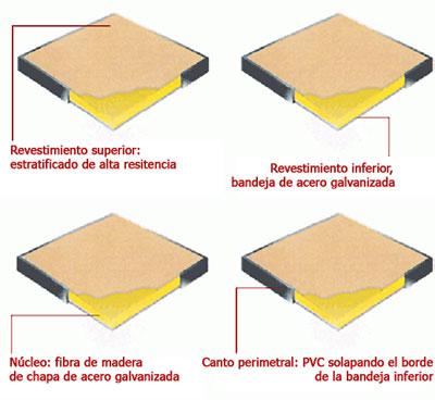 Falsos techos de madera baltech decoraci n y calidez - Canto para madera ...
