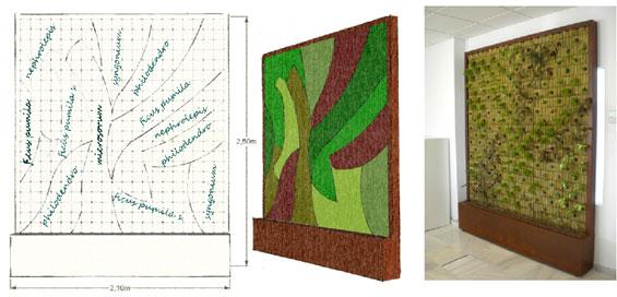 imagen diseo y plantacin de jardn vertical interior