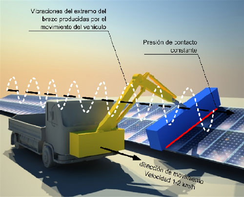 Resultado de imagen para Robot limpiador; paneles solares