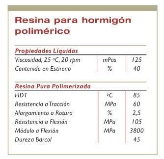 Resinas base dcpd de baja emisi n y bajo contenido en for Marmol caracteristicas y usos