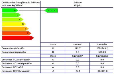Llega la obligatoriedad del certificado energ tico de edificios para todo tipo de viviendas - Ejemplo certificado energetico piso ...