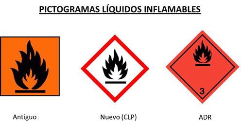 hoja seguridad residuo peligroso aceite: