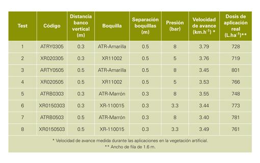 Efecto del n mero y tipo de boquillas en la calidad de las for Numero del banco exterior