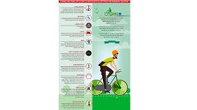 Picture of Fundaci�n Mapfre recomienda instalar luces y retrovisores en las bicis el�ctricas para evitar accidentes