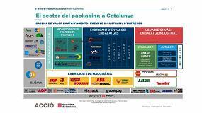 Foto de Se presenta el estudio del sector del packaging en Catalunya, con tendencias e innovaciones tecnológicas
