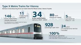 Foto de Wiener Linien y Siemens presentan el diseño para el nuevo metro de Viena