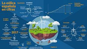 Foto de El sector eólico español aplaude la aprobación del nuevo objetivo del 35% de energías renovables para 2030 en la UE