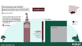 Foto de Andalucía gestiona a través de Ecolec la recogida de 17.164 toneladas de RAEE