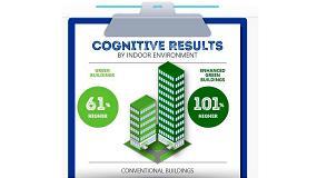 Foto de Diseño 'Green Building': Las Unidades de Tratamiento de Aire como motor cognitivo