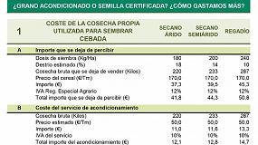 Foto de La Semilla Certificada no es cara, según Aprose