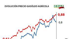 Foto de Coag confía que el impuesto al diésel no afecte al gasóleo profesional agrícola