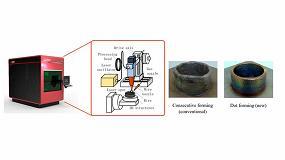 Foto de Mitsubishi Electric presenta su nueva tecnología de fabricación aditiva de metal