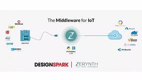 Foto de RS Components anuncia la ampliación de la capacidad de colaboración con Zerynth