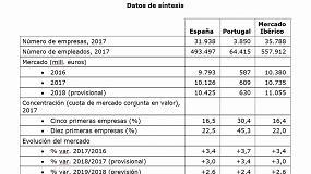 Foto de El mercado ibérico de limpieza sigue creciendo, aunque a menor ritmo