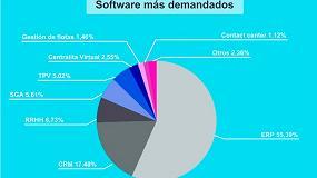 Foto de La demanda de software en la nube crece en las grandes compañías