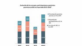 Foto de Uno de cada seis ensayos clínicos que se realiza en España ya es para investigar medicamentos huérfanos