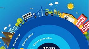 Foto de Brambles avanza hacia sus objetivos de sostenibilidad de 2020 con CHEP e IFCO