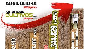 Foto de Interempresas.net demuestra su posición de dominio en el sector agrícola