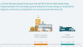 Foto de Comienza la cuenta atrás para los fabricantes que buscan una ventaja competitiva en la Industria 4.0