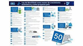 Foto de Las 50 recomendaciones del Plan de Movilidad de Anfac