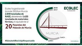 Foto de La Región de Murcia gestiona a través de Ecolec la recogida de 2.840 toneladas de residuos eléctricos y electrónicos