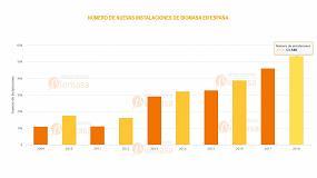 Foto de La instalación de estufas y calderas de biomasa crece un 16,2% en 2018