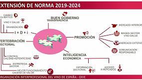 Calendario Academico Ucm 2020 2020.Industria Vitivinicola Interempresas Emagazine