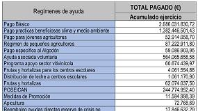 Agriculture > Interempresas - eMagazine