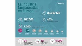 Foto de La industria farmacéutica destaca las fortalezas del sector ante las nuevas autoridades europeas y reclama una nueva estrategia industrial en la UE