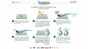 Foto de Sauleda lanza Green, el primer tejido solar que limpia y purifica el aire