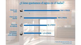 Foto de El 70% del agua que se consume en el hogar se utiliza en el cuarto de baño