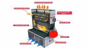 Foto de Generadores de aire caliente: qué son y cómo funcionan