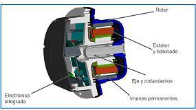 Foto de Motores EC ¿son siempre un sinónimo de ahorro energético en ventiladores?