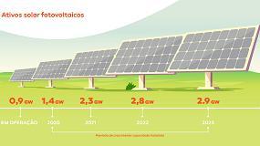 Foto de Galp torna-se no maior player de energia solar da Península Ibérica