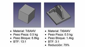 Foto de Aplicación de la tecnología WAAM a piezas metálicas