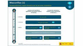 Foto de Sanidad actualiza el procedimiento de actuación para los servicios de PRL frente al COVID-19