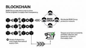 Foto de Blockchain en BMW impulsa la transparencia de la cadena de suministro