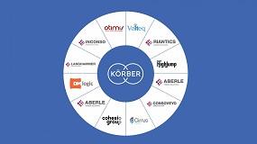 Foto de Körber, marca única de 12 marcas de tecnologías para la cadena de suministro