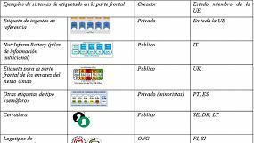 Foto de La Comisión Europea valora las distintas opciones de Información Nutricional Voluntaria