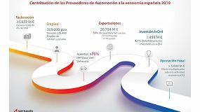 Foto de Los proveedores de automoción prevén una reducción de la facturación de un 20-30% en 2020