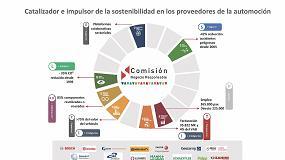 Foto de Contribución de los proveedores de automoción a la Agenda 2030