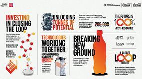 Foto de Coca-Cola investe na criação de uma economia circular do PET