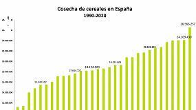 Foto de Cooperativas prevé que la cosecha de cereal en España alcanzará los 26,7 millones de toneladas