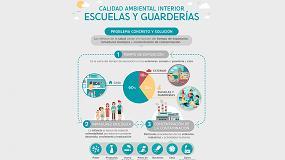 Foto de Eurofred difunde una infografia sobre la necesidad de cuidar la calidad ambiental interior en las aulas