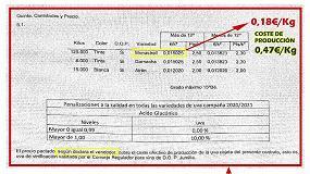 Foto de COAG denuncia coacciones a los viticultores para que firmen contratos con precios por debajo de costes