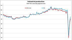 Foto de Portugal lidera crescimento da produção industrial na zona euro