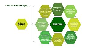 Foto de Estratégia nacional para os efluentes agropecuários e agroindustriais