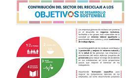 Foto de La Industria del Reciclaje contribuye decisivamente a los objetivos de desarrollo sostenible de la ONU