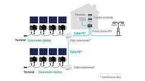 Foto de Integración de aerotermia y energía fotovoltaica en pequeñas instalaciones residenciales
