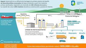 Foto de Repsol construirá en Cartagena la primera planta de biocombustibles avanzados de España